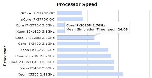 processor_speed.png