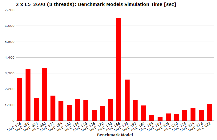 benchmark_chart2.png
