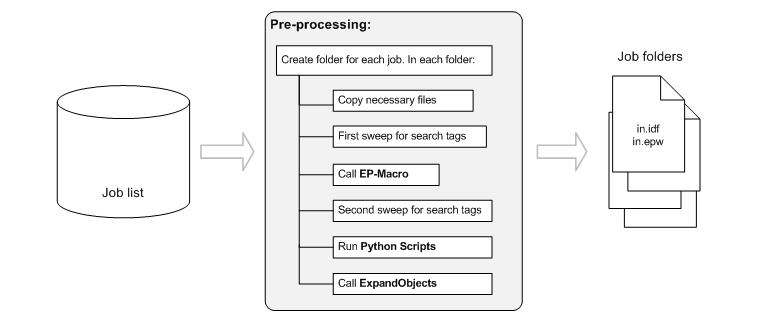 docs:manual_1_7_script [- jEPlus org]