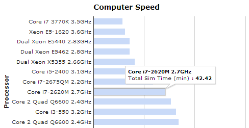 computer_speed.png